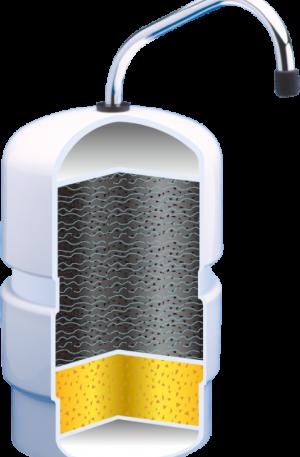 長效淨水設備特別套裝優惠
